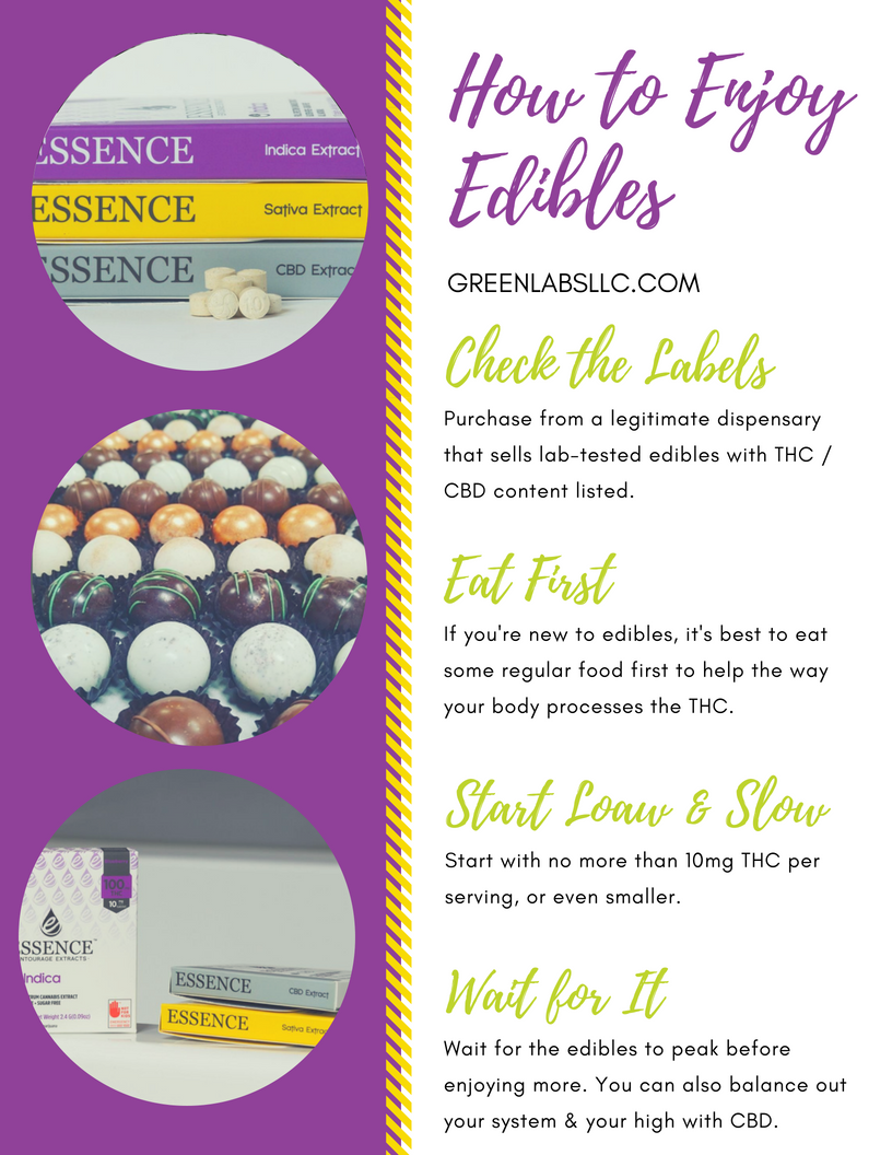 thc edibles vs cbd edibles, essence cannabis tablets